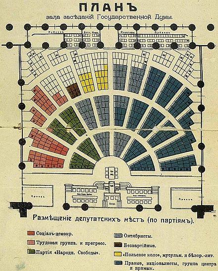 Bolsheviks shown in red